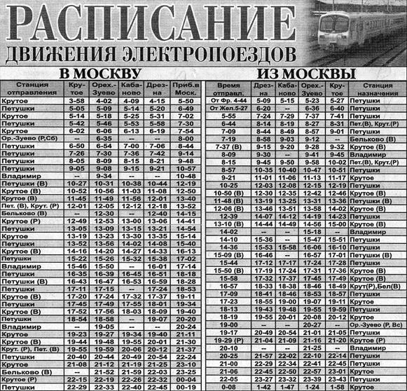 электропоездов с Курского