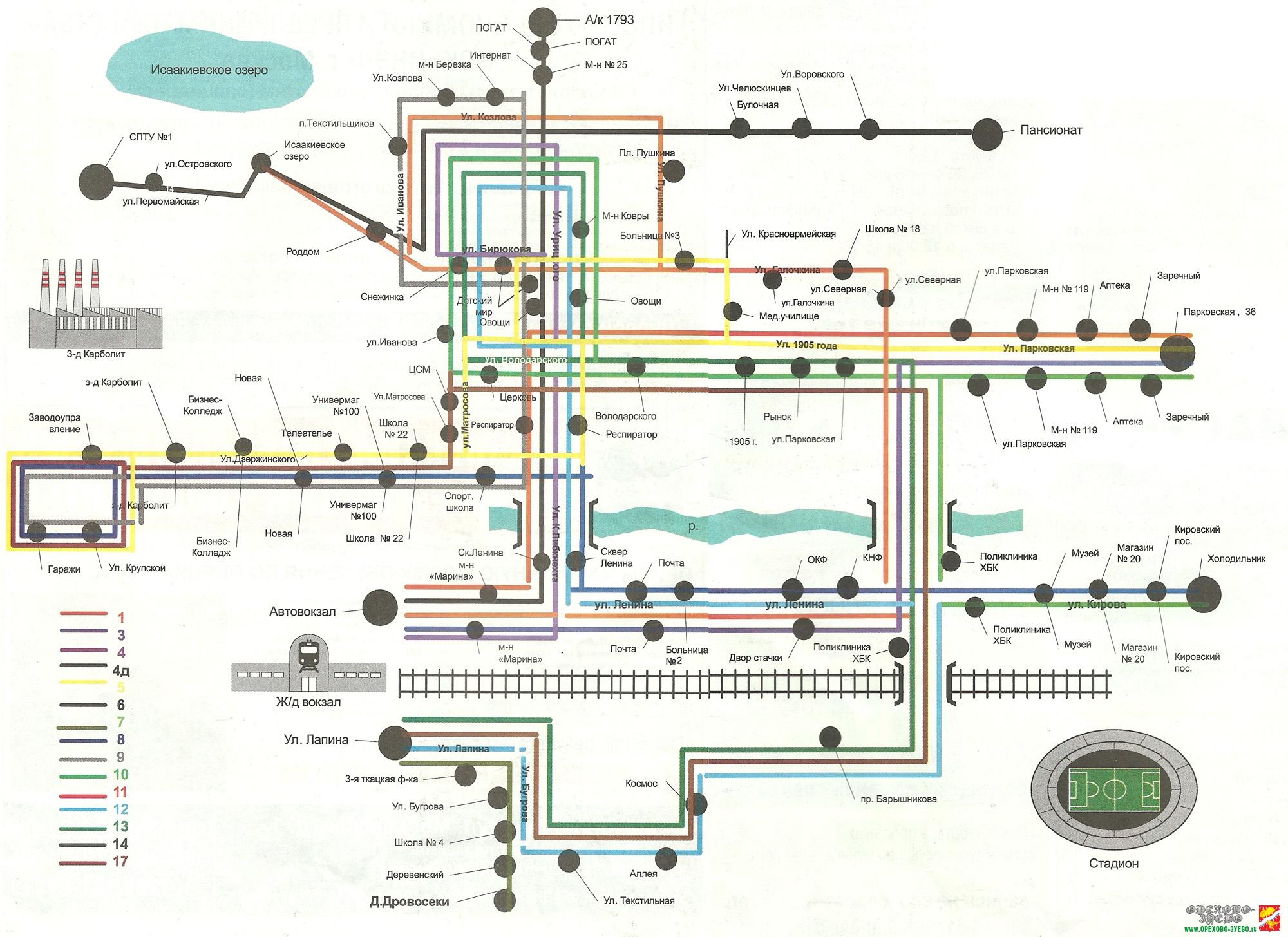 Схема движения пассажирского